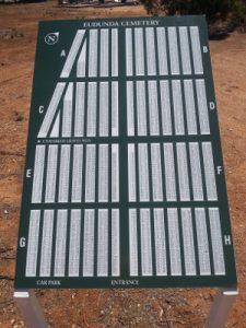 Eudunda Cemetery Grave layout Board